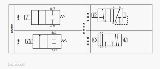 电磁阀符号图片