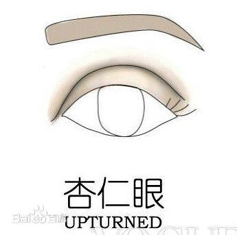 杏眼图片_百度百科