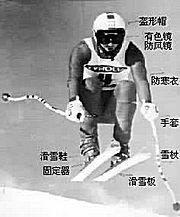 滑雪装备示意图