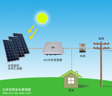 中材联建太阳能发电系统