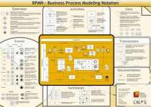 BPMN Version 1.1 挂图