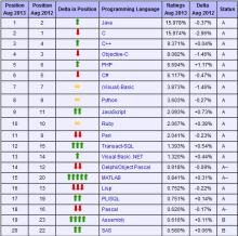 2013年8月份榜单