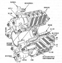 ③气动刹车装置.图片
