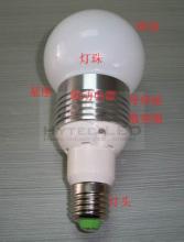 LED球泡灯的结构