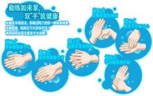 洗手6步法