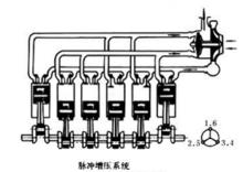 工程图 平面图 220_156图片