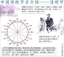 中国传统节日介绍图