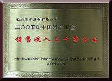 长城汽车股份乐虎国际娱乐所获荣誉
