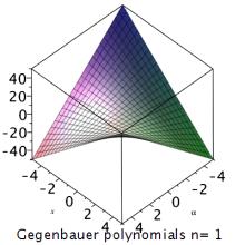盖根鲍尔多项式