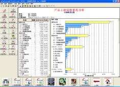 SPC常用控制图示例
