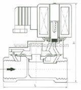 6mpa 动作方式 先导式 型式 常闭式 或 常开式(k) 工作介质 液体,气体图片