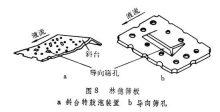 与此同时,还出现了浮阀塔,它操作容易,结构也比较简单,同样得到了广泛图片