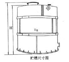 pp立式储罐: 二,工作温度:pp-10℃~120℃,pvc-40℃~60℃ 立式贮罐图片