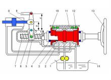 [1] 特别强调,特别强调,重要的是三通阀的阀体与液压缸的缸筒图片