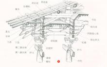 唐建佛光寺 斗拱结构图片