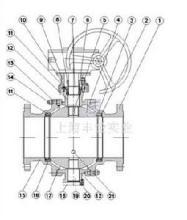 cq47长输管线球阀图片
