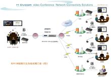 行业标准视频组网方案图