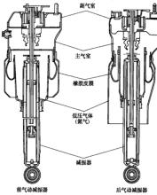 步进电动机转动可改变活塞阻尼孔的大小,从而改变减振器的阻尼系数.图片