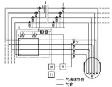 图3 气动球测量系统布置图图片