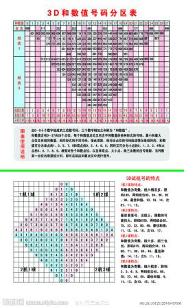 3d试机号图册