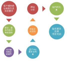 湖南网络公司_靠谱湖南网络公司看过都明白了