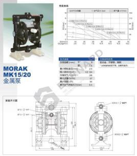 mk15/20气动隔膜泵图片