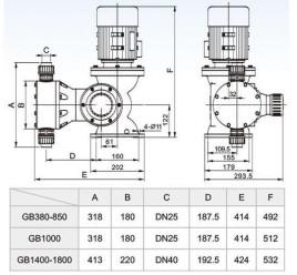 gb系列机械隔膜计量泵图片
