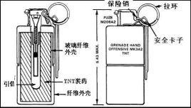 mk3a2进攻型手榴弹