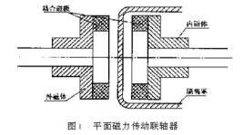 截止阀,闸板阀,球阀,碟阀等一切工业阀门均可以改造成全封闭阀门.图片