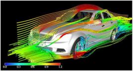 汽车空气动力学图片