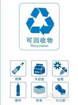可回收垃圾图标是一个循环的三角形箭头,简单明了.图片