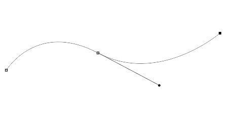 用钢笔工具绘制一条曲线.图片