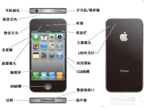 苹果手机怎样买慈善