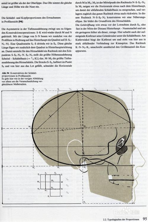 艺术联考素描头像评分标准