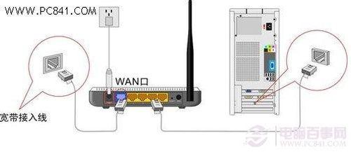 新装宽带怎么设置路由器