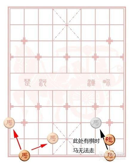 中国象棋技巧:一车一炮走天涯图片