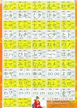 日语常用语中文谐音