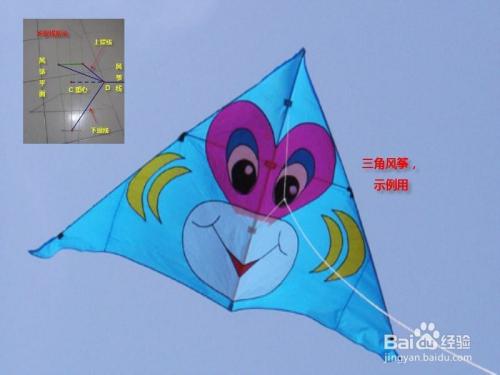 其上提线ad,下提线bd,已经有一块三角形abd的布给固定好了, 风筝线系图片