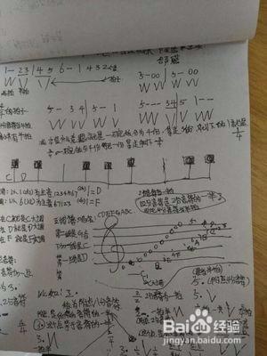 自学钢琴电子琴乐理五线谱通过教学教程视频入门图片