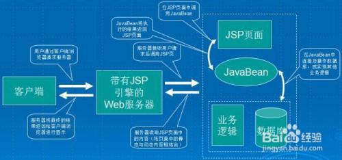 游戏/数码互联网不要被ide纠缠在学习java和j2ee过程中你会遇到