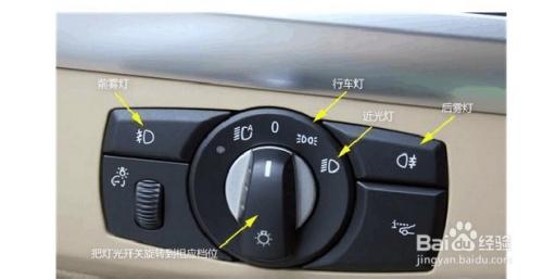 图解小 科目三灯光驾考图解 高速标志图解 汽车灯光标志图高清图片