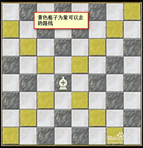 国际象棋入门教程--基本规则图片