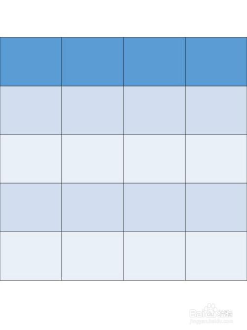 ppt中如何运用表格进行排版图片