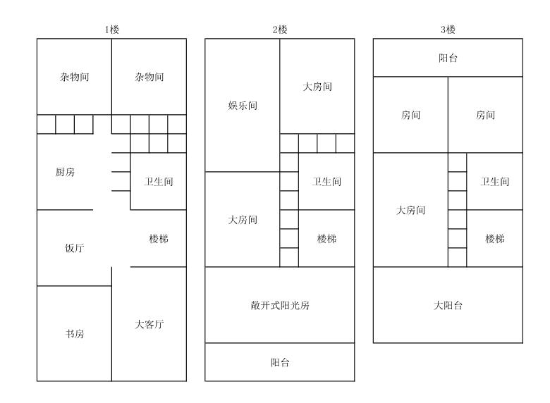 1 2011-03-03 求3层楼房平面设计图,8米门面,面积8*12.图片