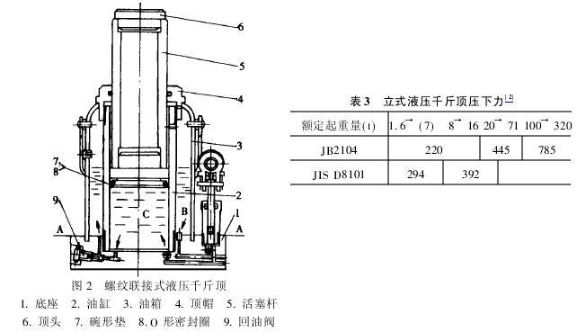 液压千斤顶活柱构造求解图片