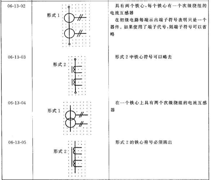 三相电流互感器符号 武汉电工短期培训班,武汉电工培训