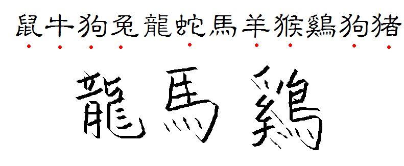 十二生肖的繁体字怎么写图片