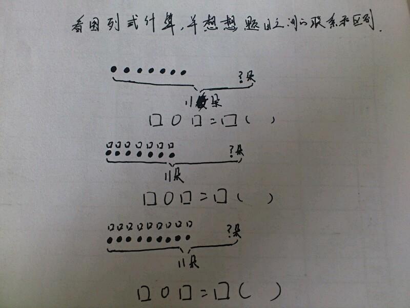 小学的数学题,求解 看图列式计算,并想想题目之间的联系和区别图片