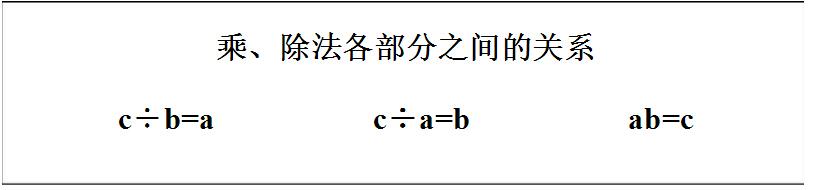 乘法运算中的共同规律