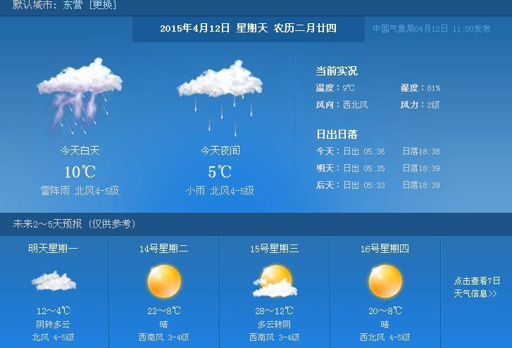 桂阳半月天气预报15天+